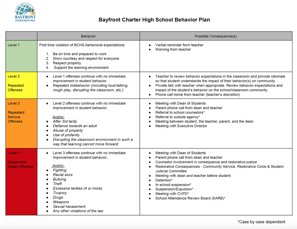 school behavior plan bayfront charter high school picture